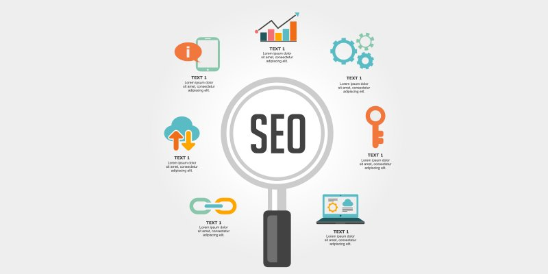 The Impact of Search Engine Optimization to SMEs